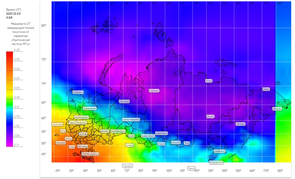 Медиана критической частоты слоя F2 за 27 предыдущих суток